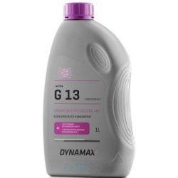 Dynamax Fagyálló Koncentrátum Ultra G13 rószaszín 1 Liter